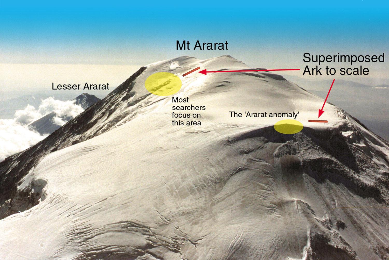 AraratAnomaly