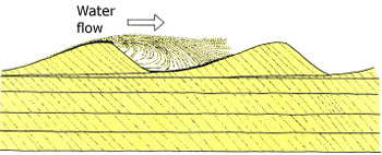 SchematicCrossSection