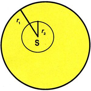 868-third-law
