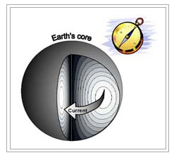 1221-earths-core
