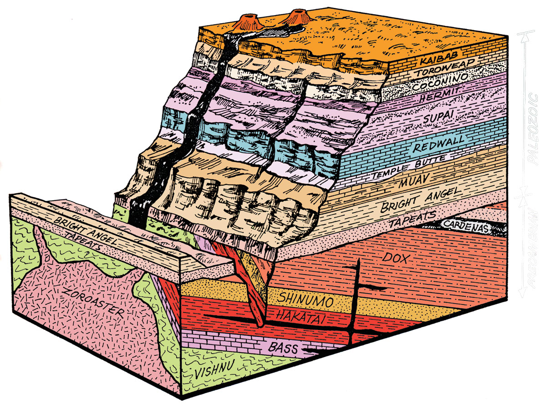 Schematic-geologic-diagram