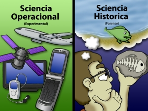 science-operational-historical-spanish-300px