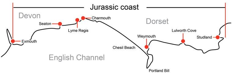Jurassic-Coast-Studland-Exmouth