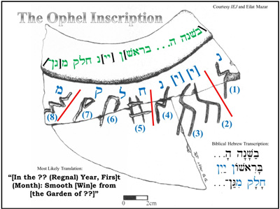 Ophel-inscription