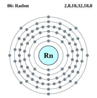9285-radon