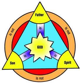 9560-trinity-color