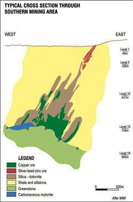 Fig 2a cross sections mount isa