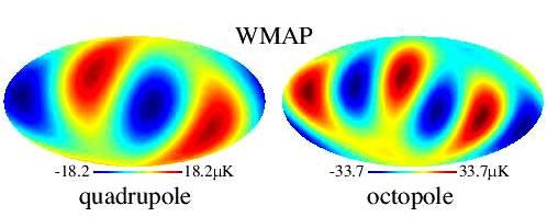 Quadrupole-octopole-modes
