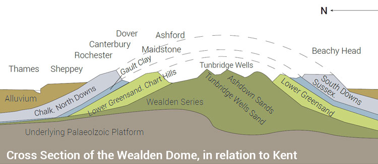 wealden-dome