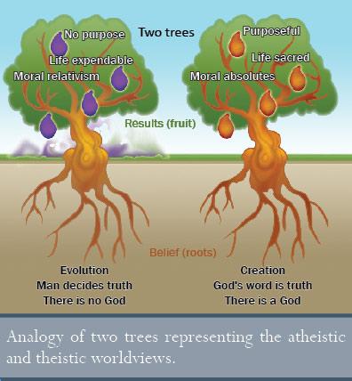 atheistic-theistic