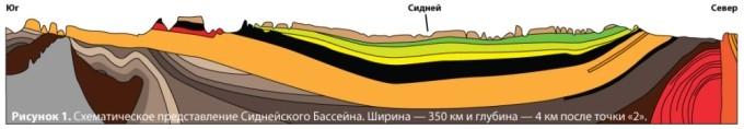 9794-figure1a-russian