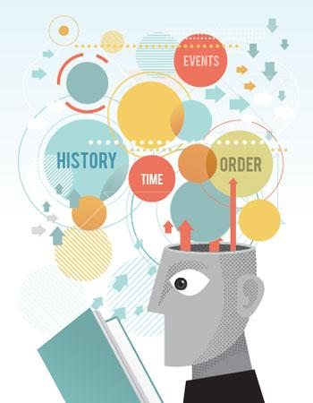 thinking-chronology
