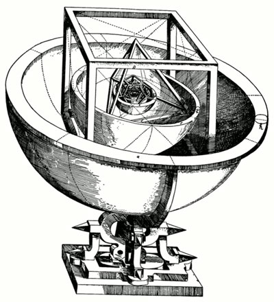 Kepler-Platonic