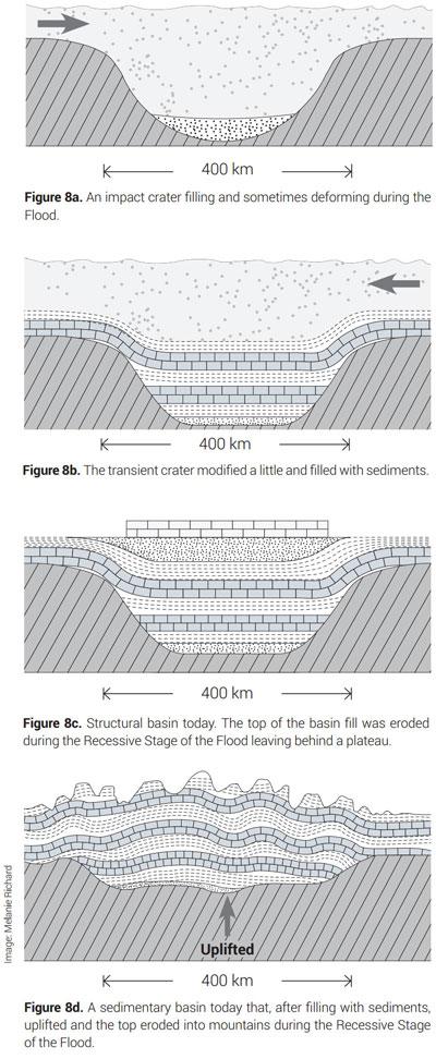 sedimentary-basin