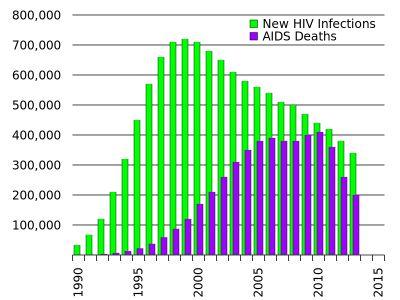 sth-afr-aids