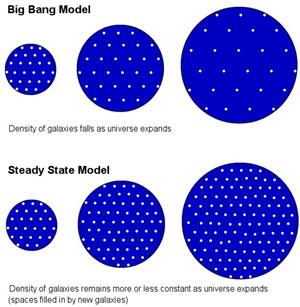 density-galaxies