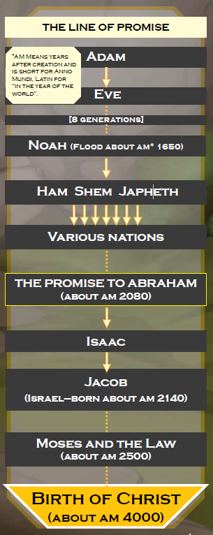 line-promise
