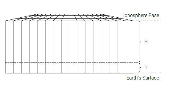 ionosphere-base