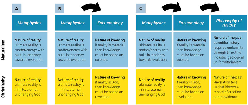 metaphysics-epistemology