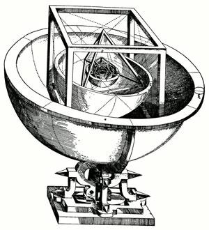 Kepler-solar-system