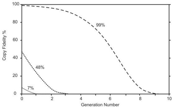 fidelity-gen-number