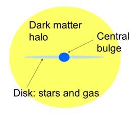 darkmatterconcept