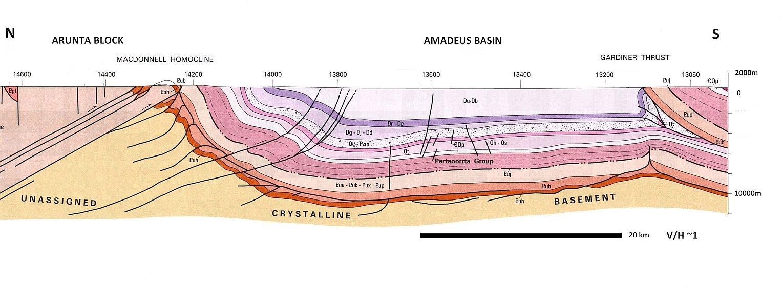 11425-amadeus-basin-cross-section