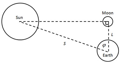 Aristarchus-half-lit-moon
