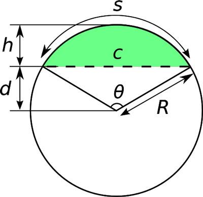 Circular-segment