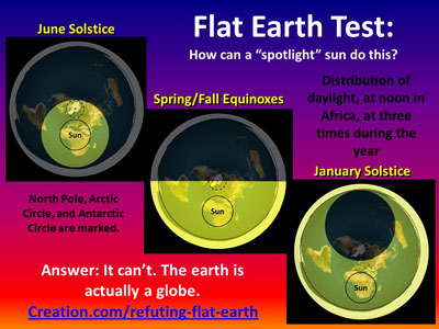 Flat Earth Test: Spotlight Sun Equinoxes Solstices