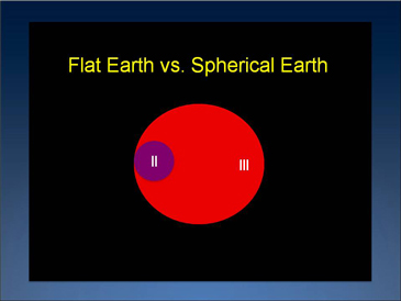 flat-spherical-earth