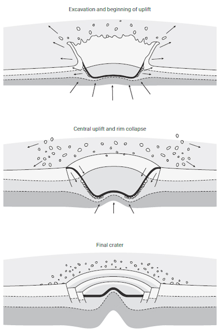 Fig5ComplexCrater