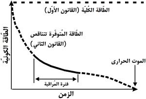 11844-energy-arabic