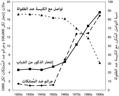 11844-social-stats-arabic