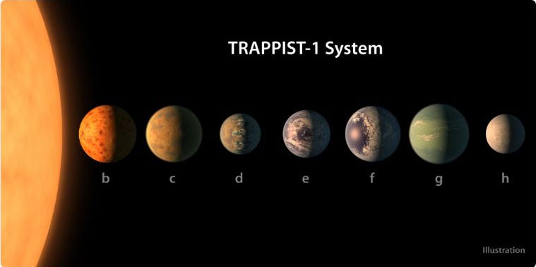 Discovery-7-Earth-sized-planets