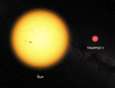comparison-sun-trappist-1