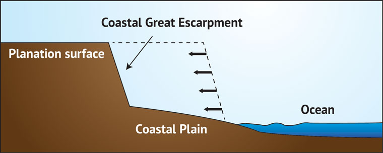 coastal-great-escarpment