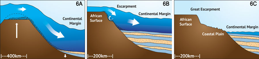 schematic-Flood-erosion