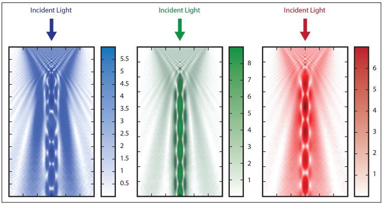 incident-light