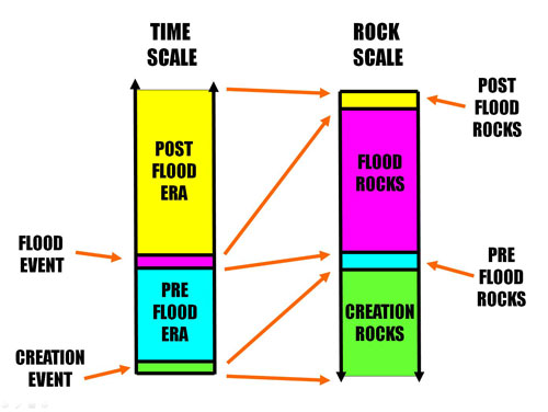 geological-model-simplified