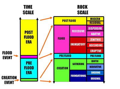 geological-model