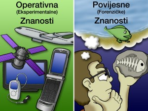 12397-science-operational-historical-croatian