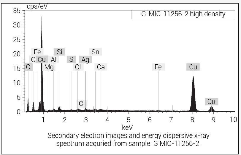 EDX-spectrum
