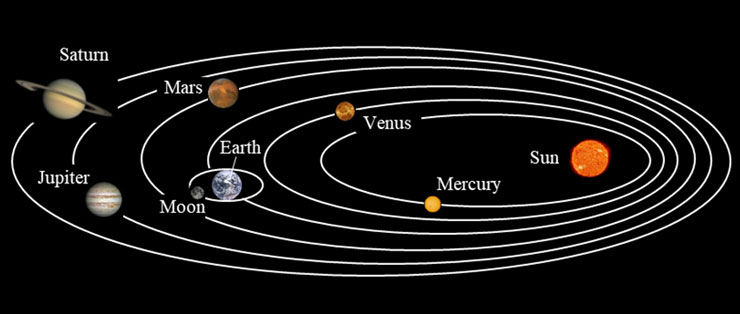 planets-Johannes-Kepler