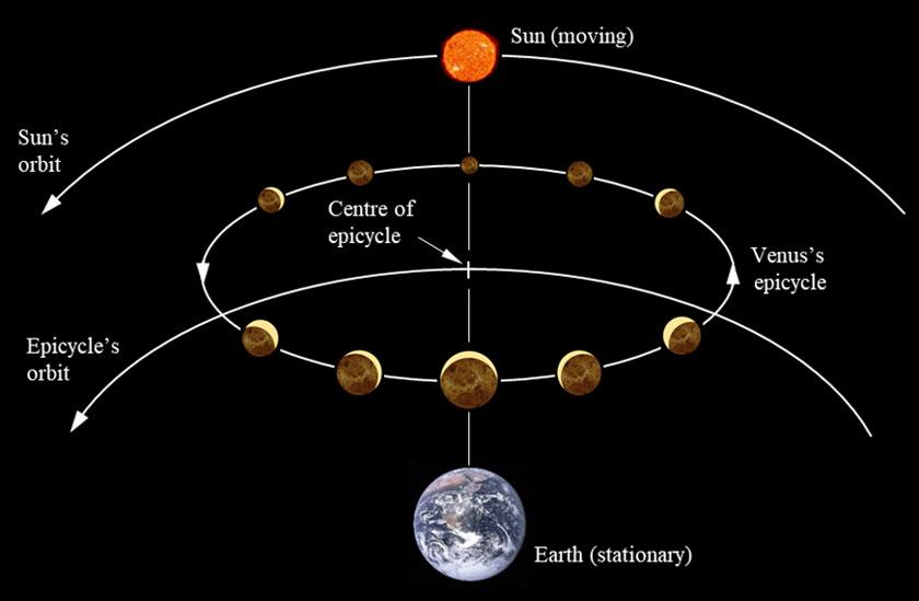 venus-geocentric-model