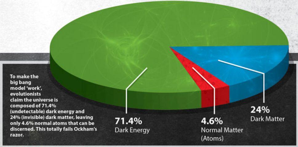 dark-energy-3
