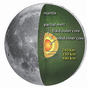 13199-lunar-core