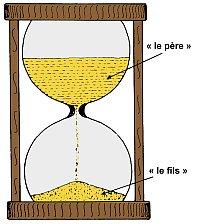 13306-hourglass