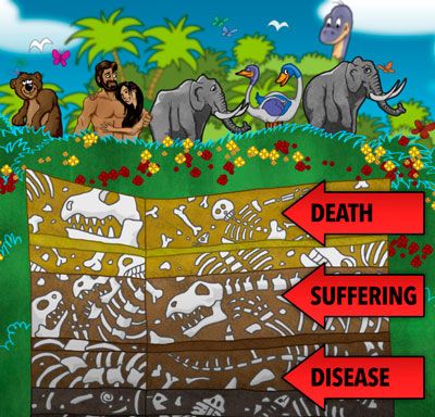 death-suffering-disease