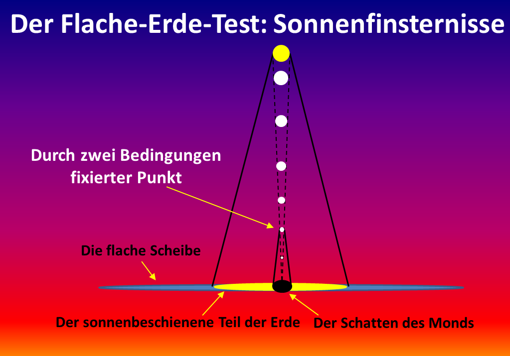Figure_2_FE_Brain_Eclipse_for_German_translators